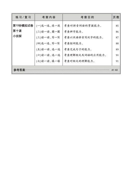4754477_Preface 5
